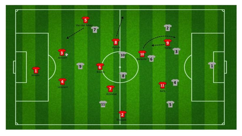 opbouw loopactie FC Utrecht