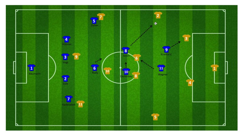 Pressing by central midfielder Hoffenheim