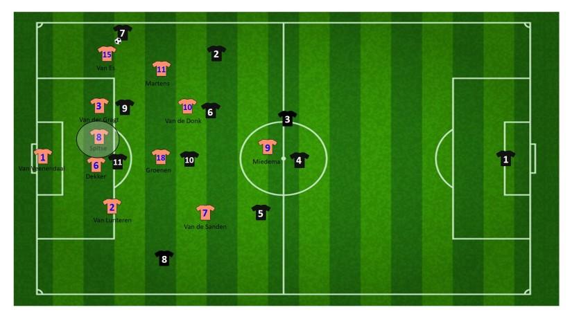 Defensieve lijn tegen 1-4-4-2