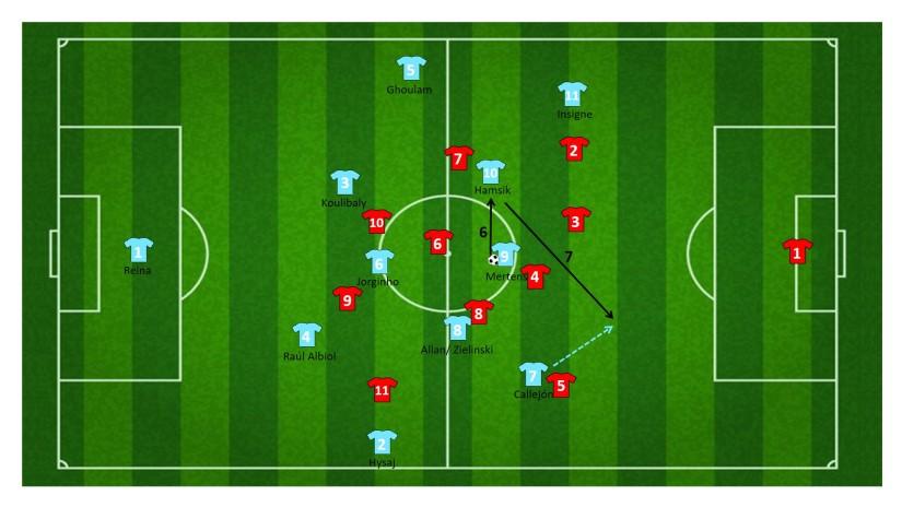 Eindfase aanval door het centrum via Jorginho