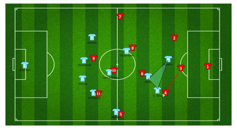 Vervolg doordekken David Silva naar de derde centrale verdediger