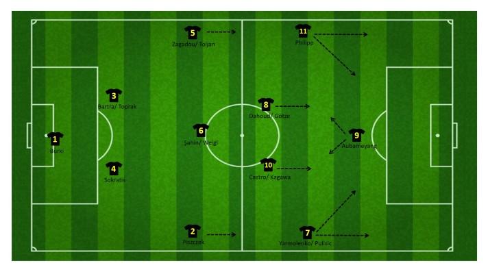 1-4-3-3 Dortmund