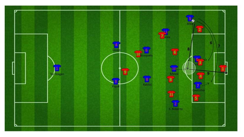 Eindfase aanval met voorzet vanaf de linkerzijde