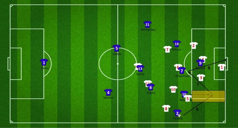 Slot aanval met driehoek tussen Pogba, Griezmann en Mbappé