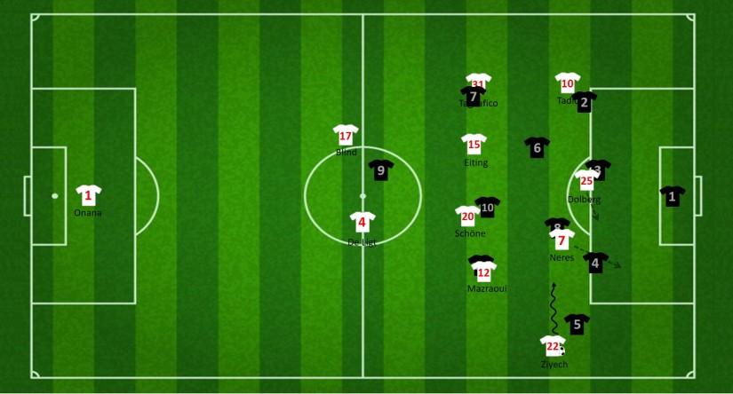 Aanval via de inverted fullback Mazraoui (3)