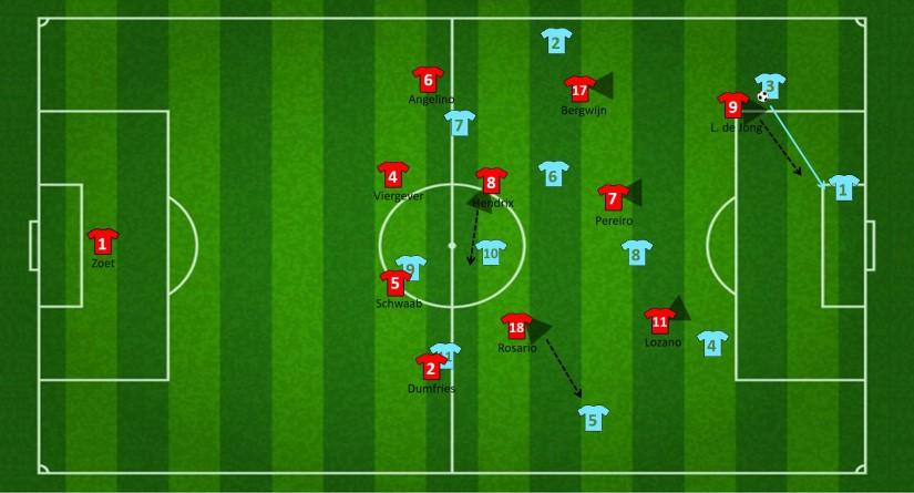 Druk zetten wanneer de tegenstander de vrije back bereikt (1)