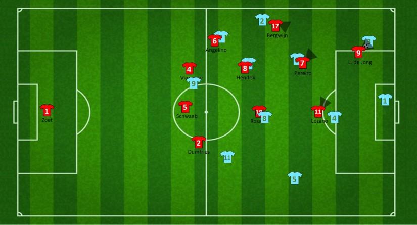 PSV druk zetten (1)